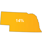 Tax Lien Sales Nebraska